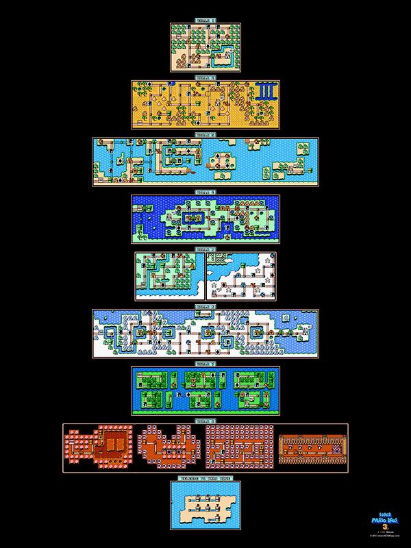 Super Mario Bros 3 All Overworlds 18 X 24 Nintendo Maps Store